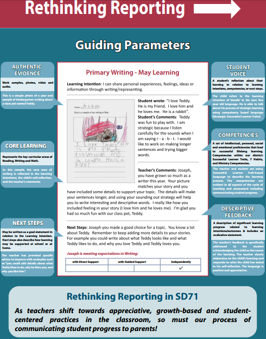 2016-03-09 11_34_08-Rethinking reporting posters.png