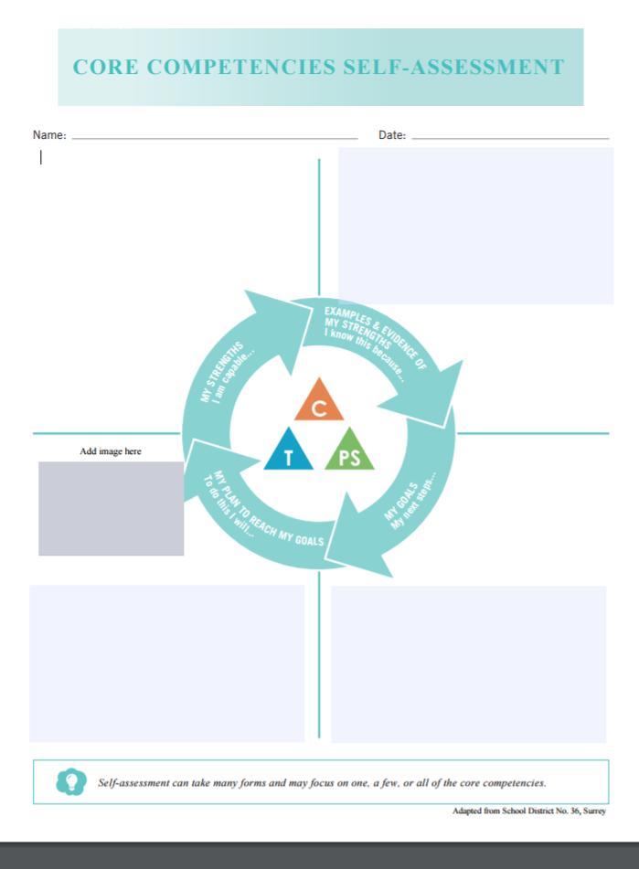 Core Competency Self-Assessment Templates - Self-Assessment of Core ...