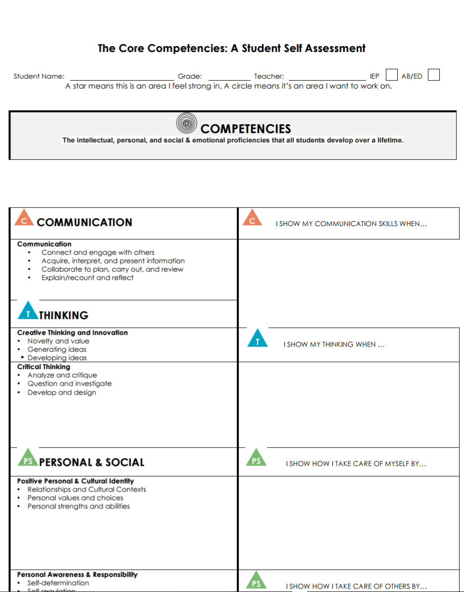 Core Competency Self Assessment Templates Self Assessment Of Core