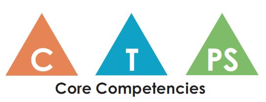 Image result for core competencies